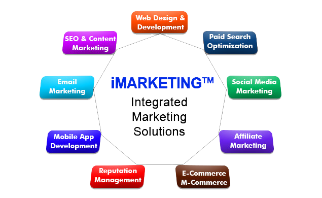 internet-marketing-company-san-diego